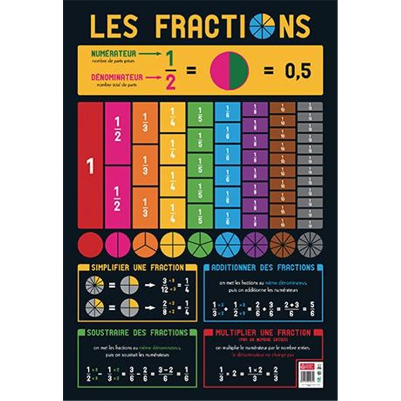Poster les fractions