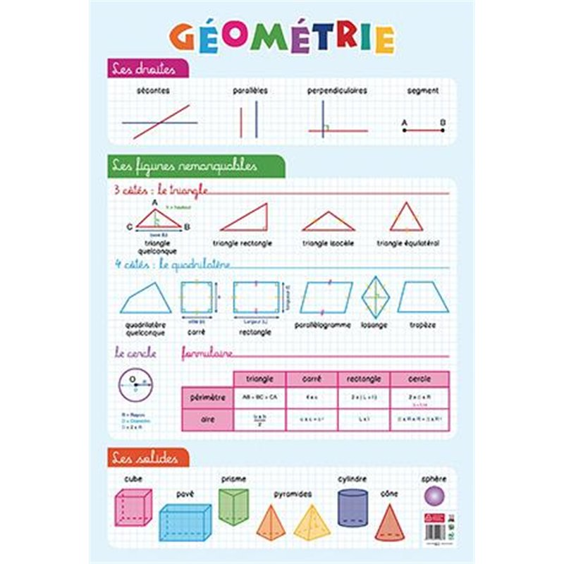 Poster Géométrie