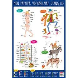 Poster mon premier vocabulaire anglais