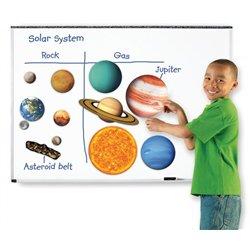 Système solaire magnétique