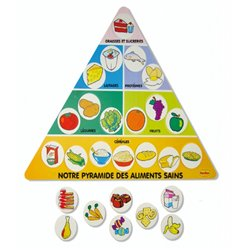 La pyramide des aliments