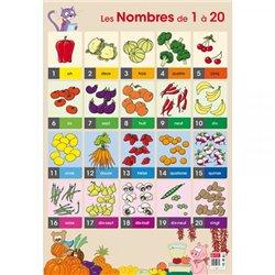 Poster Les nombres de 1 à 20