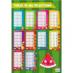 Poster Table de multiplication